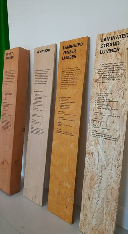 Types of manufactured wood